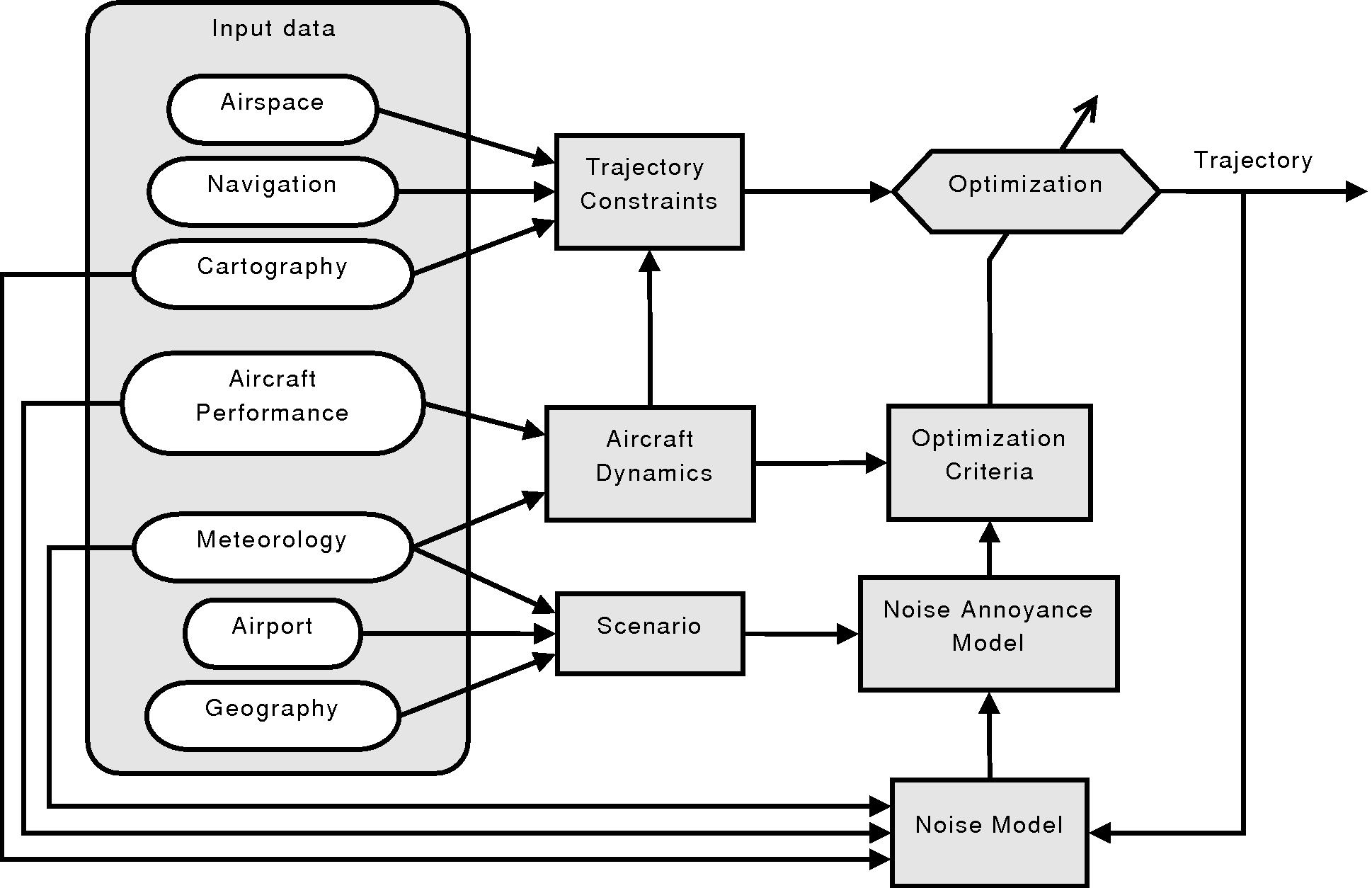 NAP-framework.png